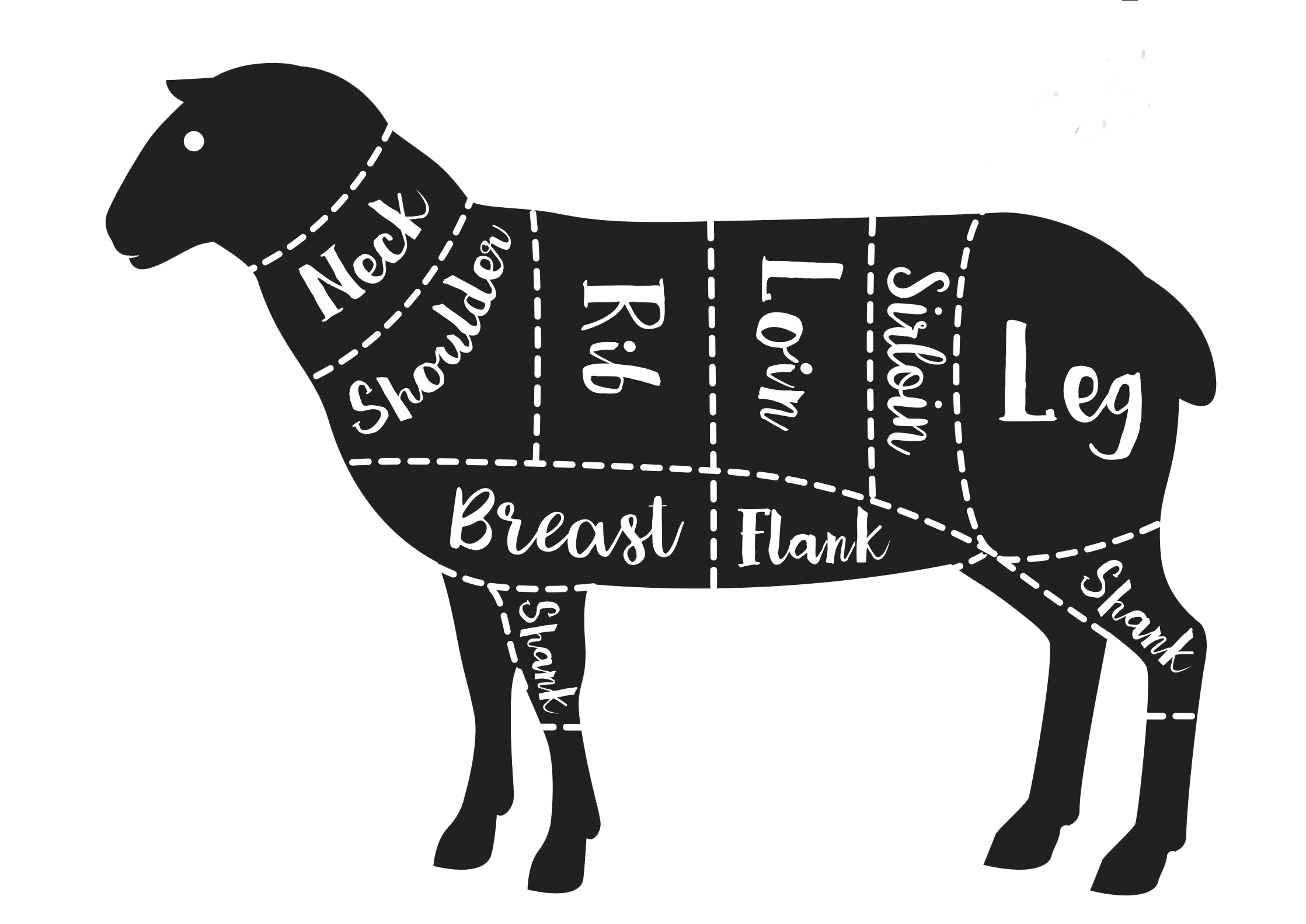 Sheep Cut Chart